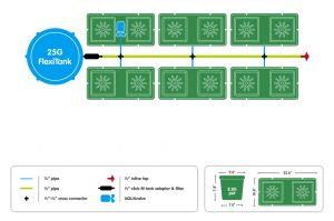 easy2grow 12 pot layout