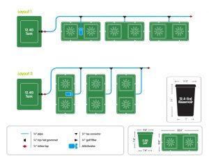 easy2grow 6 pot layout