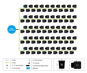 AutoPot 100 pot system layout