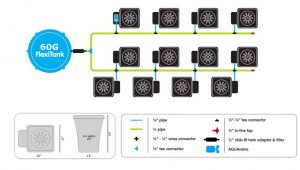 Autopot 12 pot xl system setup