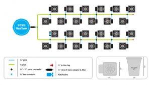 autopot 24 pot xl system setup