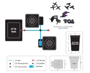 2 pot xl system layout