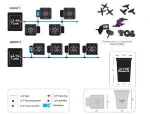 autopot 4 pot xl system layout