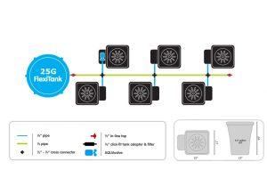 autopot 6 pot xl system layout