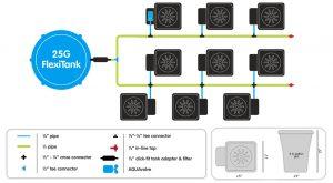 autopot 9 pot xl system setup