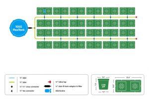 easy2grow 48 pot layout