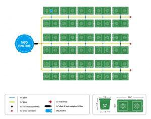 easy2grow 60 pot layout