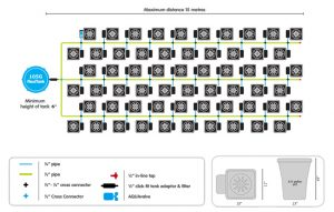 autopot 60 pot xl system setup