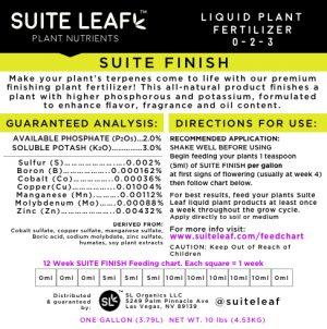suite finish label