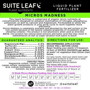 micros madness label