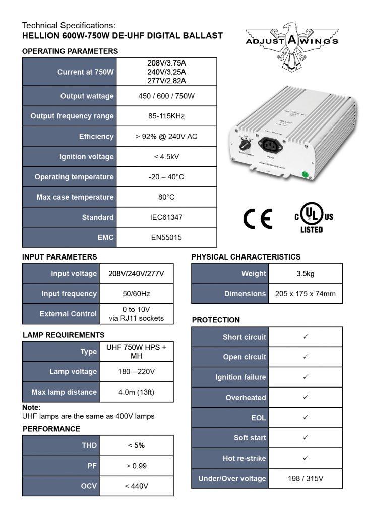 Adjustawings HELLION 600W